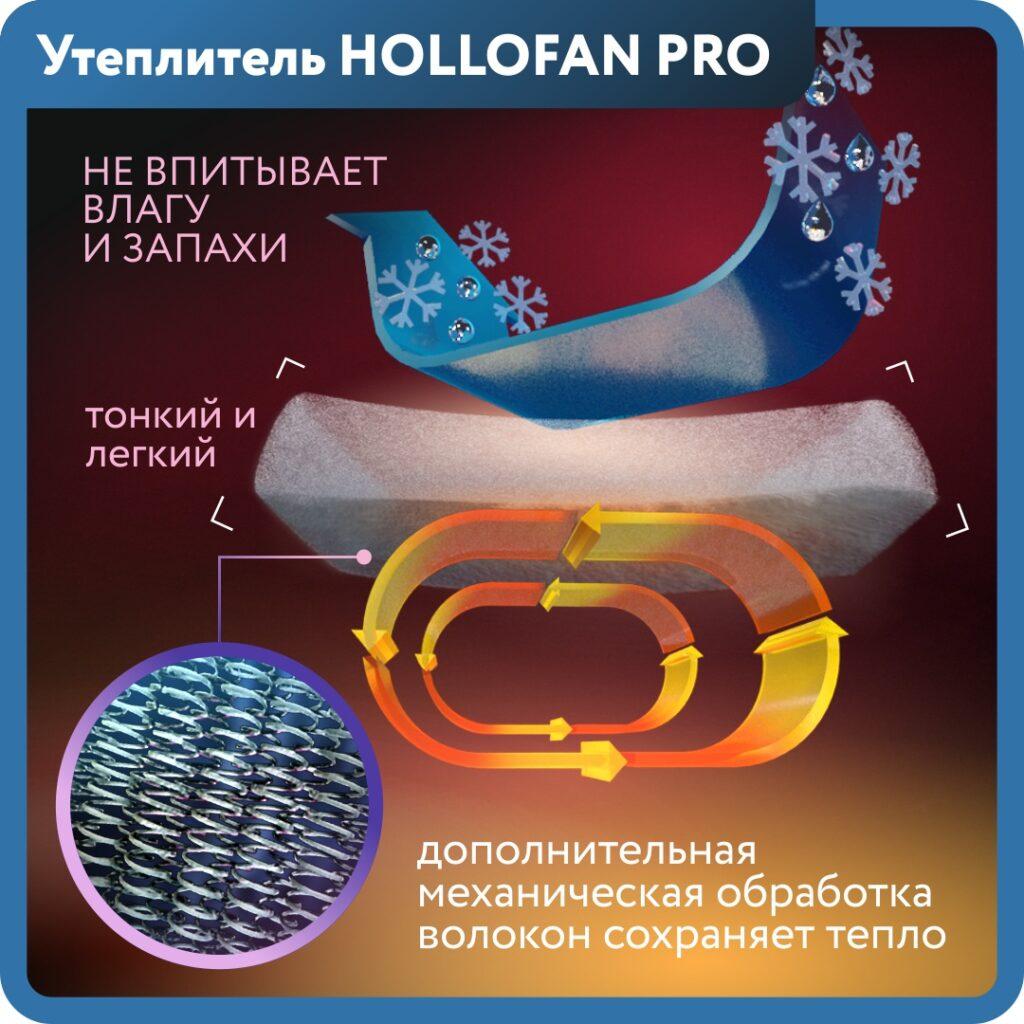 Визулизация ткани - HOLLOFAN PRO